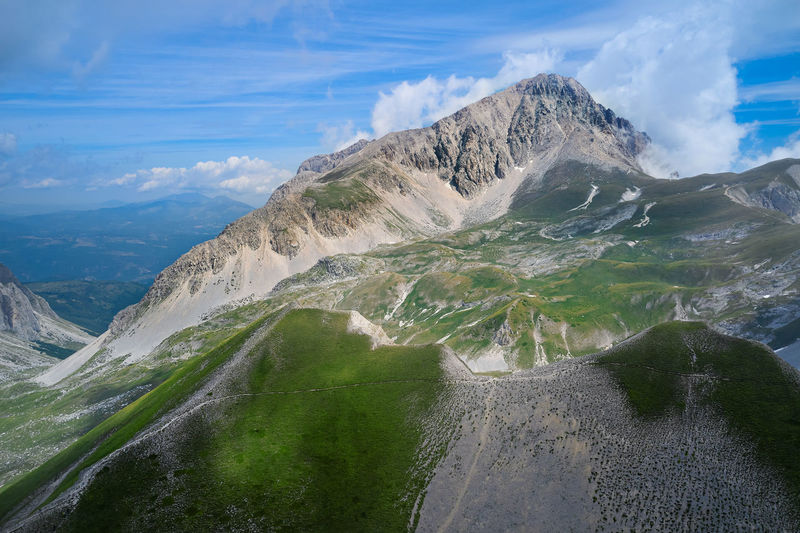 Panoramic aerial view of the mountain complex of the gran sasso d'italia abruzzo