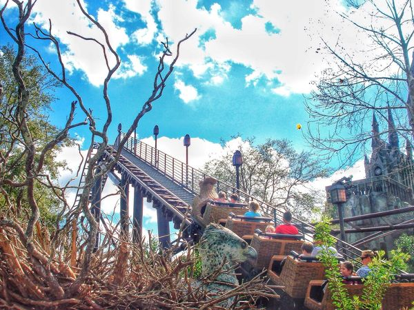 Disney Adventure HDR Collection Travel