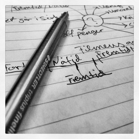 The pen is mightier Ideas Mindmap ShortFilm