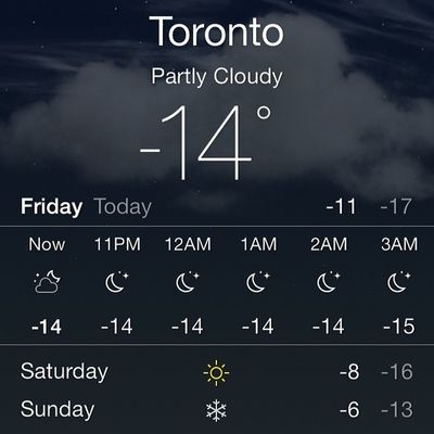 Toronto Weather Cold
