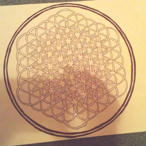 My drawing Bring Me The Horizon Bmth