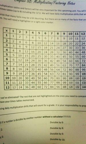 ...who Df Memba Da Multiplication Table..??