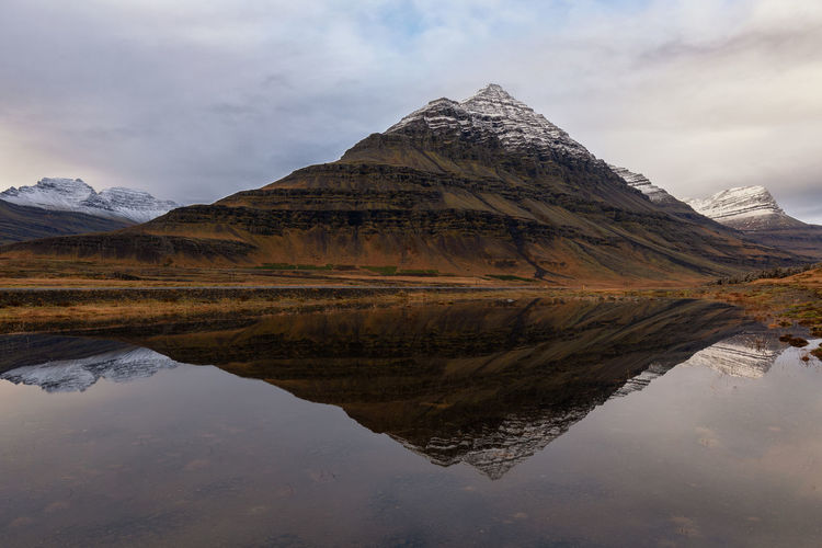 Reflection of mountain in lake against sky
