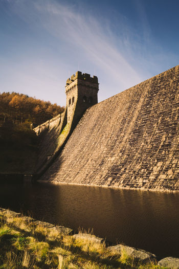 Low angle view of derwent reservoir against sky