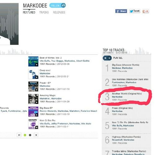 Markodee - Anotherworld aftere 1 day no.3 on Markodee Top10 1991records