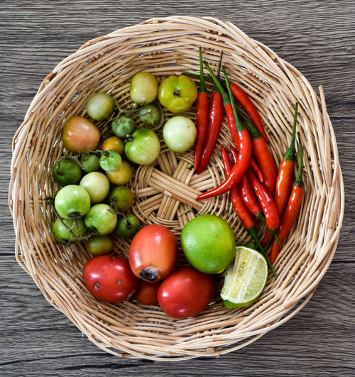 Basket Choice