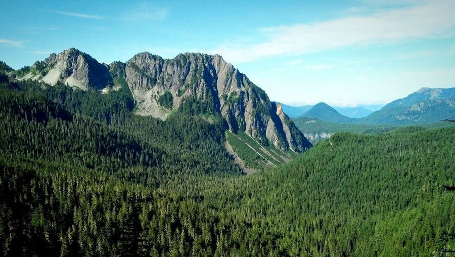 The peaks and