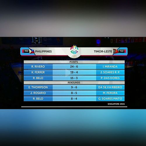 28thSEAGames Basketball: Philippines 126 - 21 Timor Leste 🏀🎆🙌 . . . Basketball Seagames2015 Philippines mabuhay ballislife ballers hoop