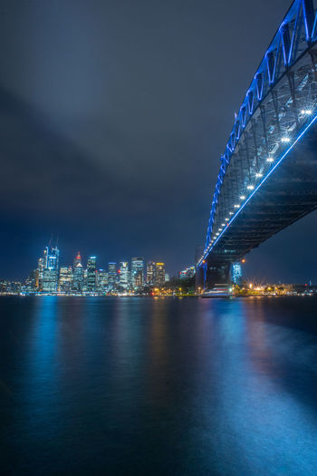 Beautiful panoramic view of sydney iconis building and skyline during blue hour.long exposure shot.