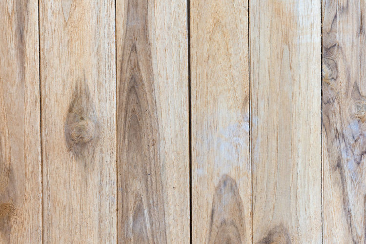 Wood - Material Backgrounds Textured  Wood Grain Wood Pattern No People Full Frame Plank Close-up Brown Timber Flooring Hardwood Old Day Knotted Wood Outdoors Architecture Natural Pattern Textured Effect Nail Pine Tree Parquet Floor