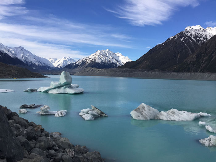 Scenic view of glacier sea and snowcapped mountains against sky