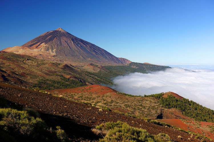 Scenic View Of El Teide National Park Against Clear Blue Sky