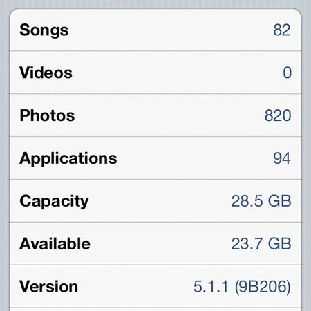 Ipodtouch Idevices Songs MOVIE games photos memory