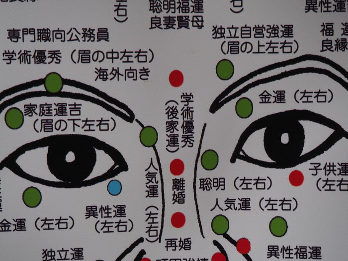 Acupuncture Ancient Remedy Backgrounds Body Mind Soul Close-up Day Dots Eyes Face Healing Health Japanese Culture Japanese Medicine Japanese Style Pressure Points Representation