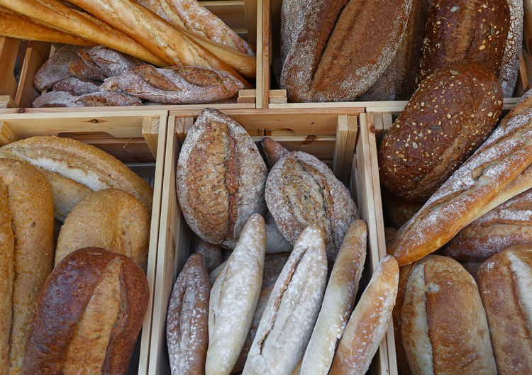 Full frame shot of breads in market for sale