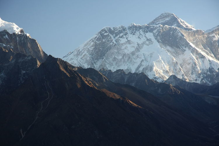 Scenic view of mt. everest against sky