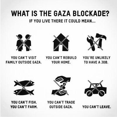 Freegaza Palestine Hateisrael Muslims Pakistan World Peace Humanity