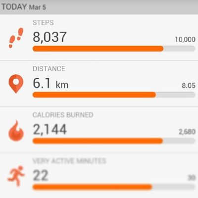 """Not too bad, for only """"sitting"""" in the office the whole day. ;-) #Fitbit #FitbitFlex #FitbitStats Fitbit FitbitFlex Fitbitstats"""