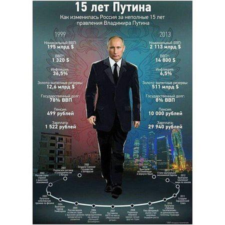 7 октября был деньрожденияПрезидента нашей великой и славной страны, Владимира Владимирович Путина. Наш лучший президент ! За 15 лет правления страной В. В. путин сделал координальные, благотворное для России, перемены как в экономически плане, так и в политическом. И, не смотря на сегодняшние санкции со стороны ес и США, он держит страну в стабильном состоянии и развивает внутреннюю экономически не зависимость страны. СпасибоПрезиденту и СпасибоБогу за нашего президента! Россия РоссияМать Русь РоссияСтрашнаяСила @KremlinRussia @PutinRF