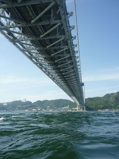 2009.6 Kayaking Seascape Bridge From My Point Of View