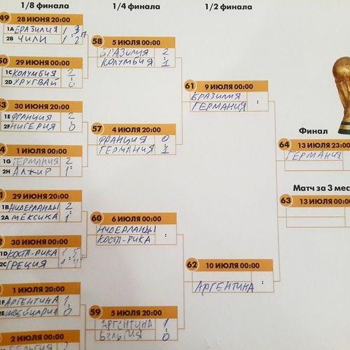 0:5 к 30 минуте матча Германия выигрывает у Бразилии. Это что-то невероятное. Бразилия германия ЧМ2014 Brazil2014 germany brazil brasil worldcup