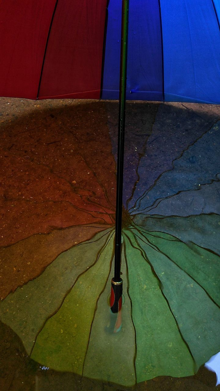 HIGH ANGLE VIEW OF MULTI COLORED WATER