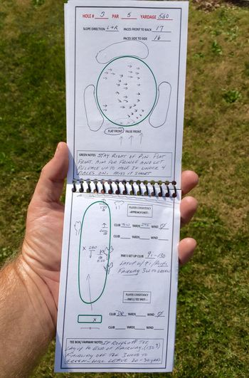 Shopping for a competitive junior or amateur golfer this Christmas? Our yardage books are in special and is by far the best and most unique present for the golfer on your list. Visit gotocaddie.com and bring your game to the next level. Golf Golfing Junior Golf CyberMonday Golfgifts Gift