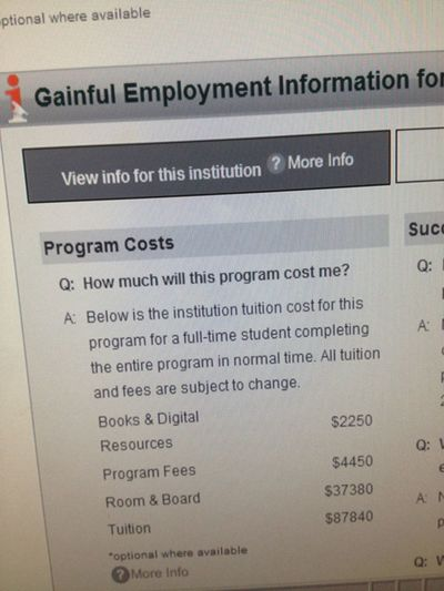 College Costs To Much