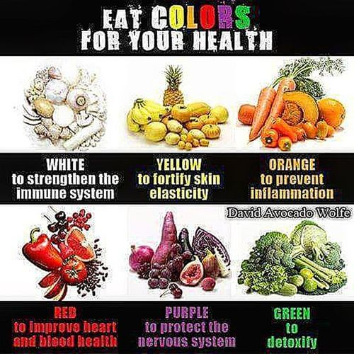 Colors Cromoterapia Cromotheraphy Food Health Magic Witch Wicca