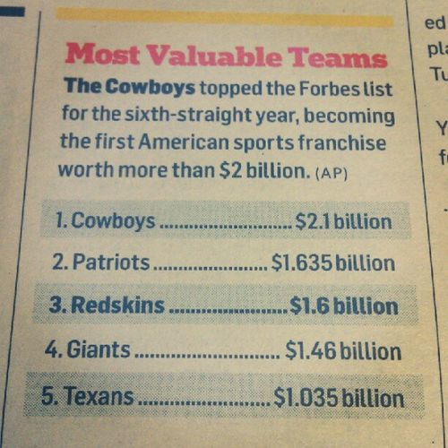 My dad was tellin me about this yesterday. Man...JerryJones is a jerk, but he's also Ballin !!! LOL, how bout them Dallascowboys