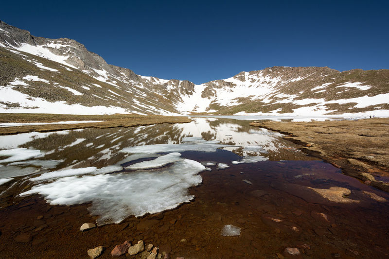 Scenic View Of Summit Lake Against Clear Sky