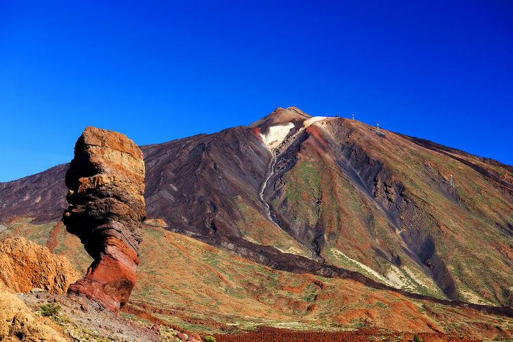 El Teide National Park Against Clear Blue Sky