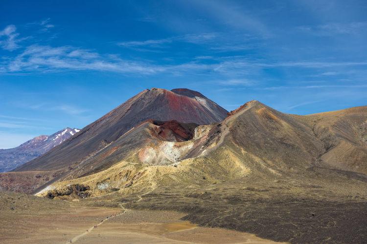 Tongariro new zealand landscape