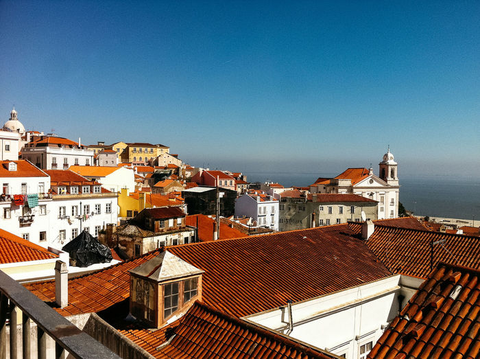 High Angle Shot Of Rooftops Against Blue Sky