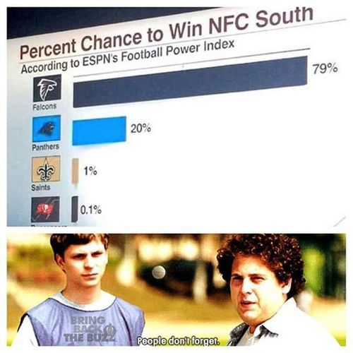 Donteverforget Gopanthers Nfcsouth NFL ESPN @panthers