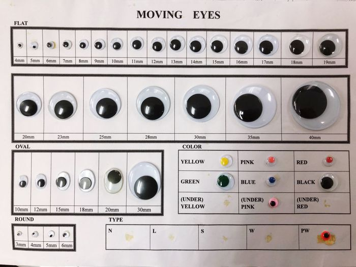 Eyes Technology Machinery Number Control No People Appliance Close-up