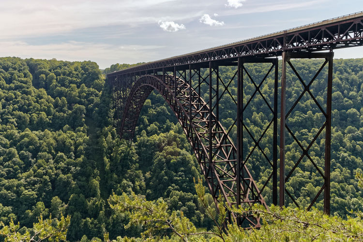 LOW ANGLE VIEW OF NEW RIVER GORGE BRIDGE