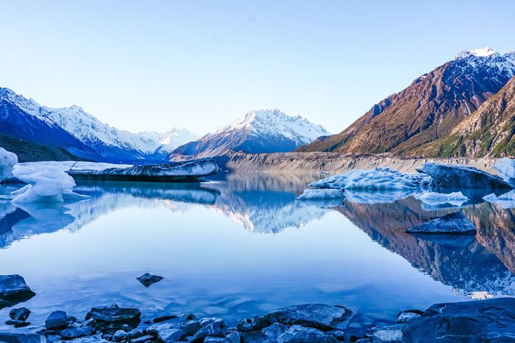 Scenic view of snowcapped mountains and lake against blue sky